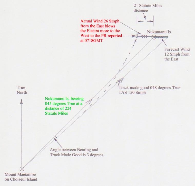 Microsoft Word - Choiseul to Nukumanu.docx